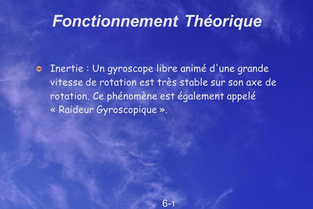 Fonctionnement Théorique Inertie : Un gyroscope libre animé d'une grande vitesse de rotation est très stable sur son axe de rotation. Ce phénomène est