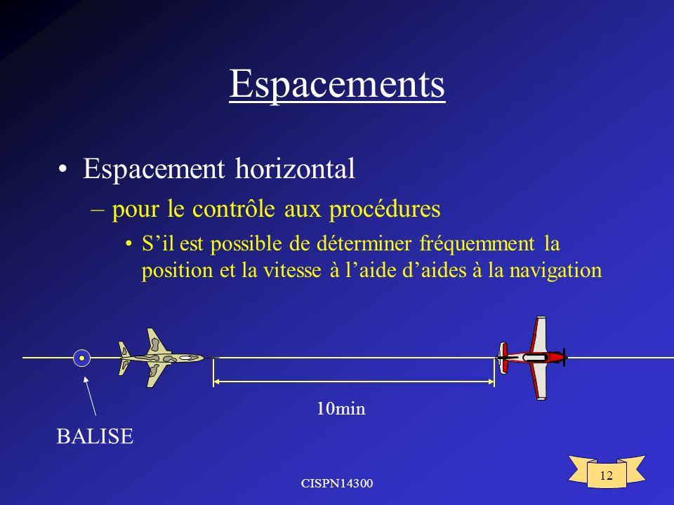 CISPN14300 12 Espacements Espacement horizontal –pour le contrôle aux procédures Sil est possible de déterminer fréquemment la position et la vitesse à laide daides à la navigation 10min BALISE