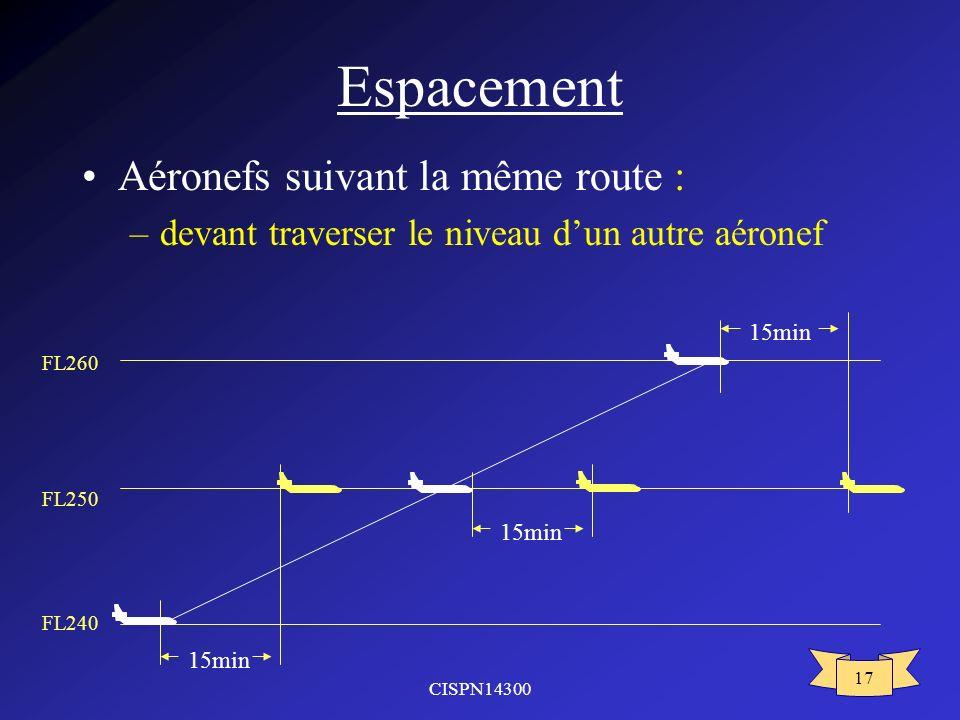 CISPN14300 17 Espacement Aéronefs suivant la même route : –devant traverser le niveau dun autre aéronef FL250 FL260 FL240 15min