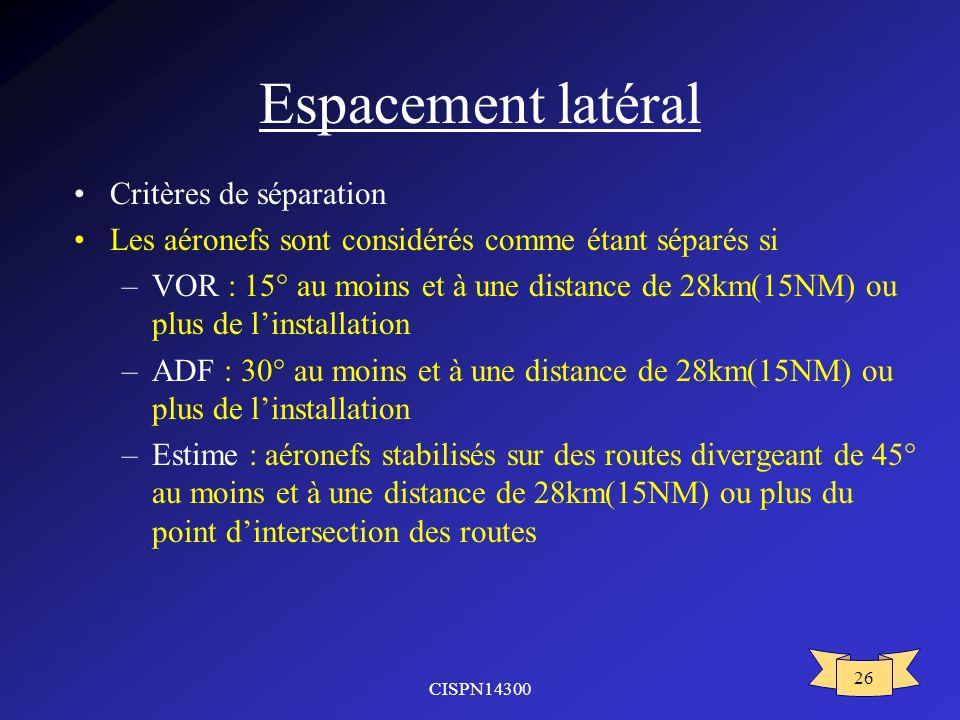 CISPN14300 26 Espacement latéral Critères de séparation Les aéronefs sont considérés comme étant séparés si –VOR : 15° au moins et à une distance de 28km(15NM) ou plus de linstallation –ADF : 30° au moins et à une distance de 28km(15NM) ou plus de linstallation –Estime : aéronefs stabilisés sur des routes divergeant de 45° au moins et à une distance de 28km(15NM) ou plus du point dintersection des routes