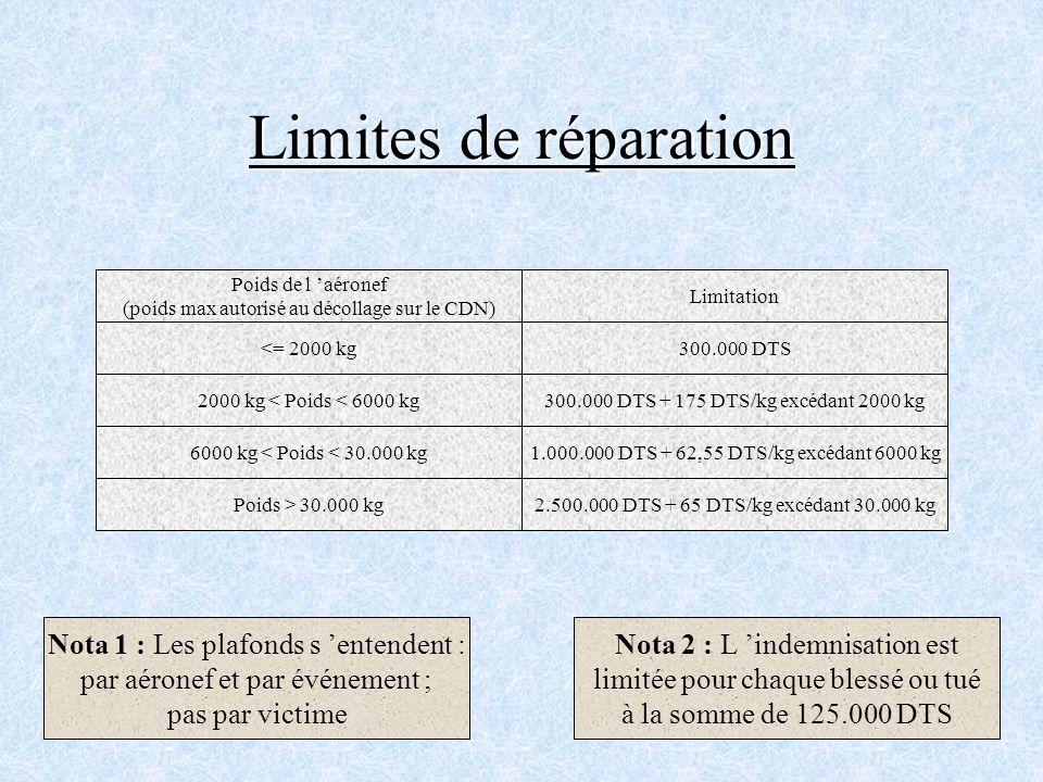 Limites de réparation Poids de l aéronef (poids max autorisé au décollage sur le CDN) Limitation<= 2000 kg300.000 DTS2000 kg < Poids < 6000 kg300.000