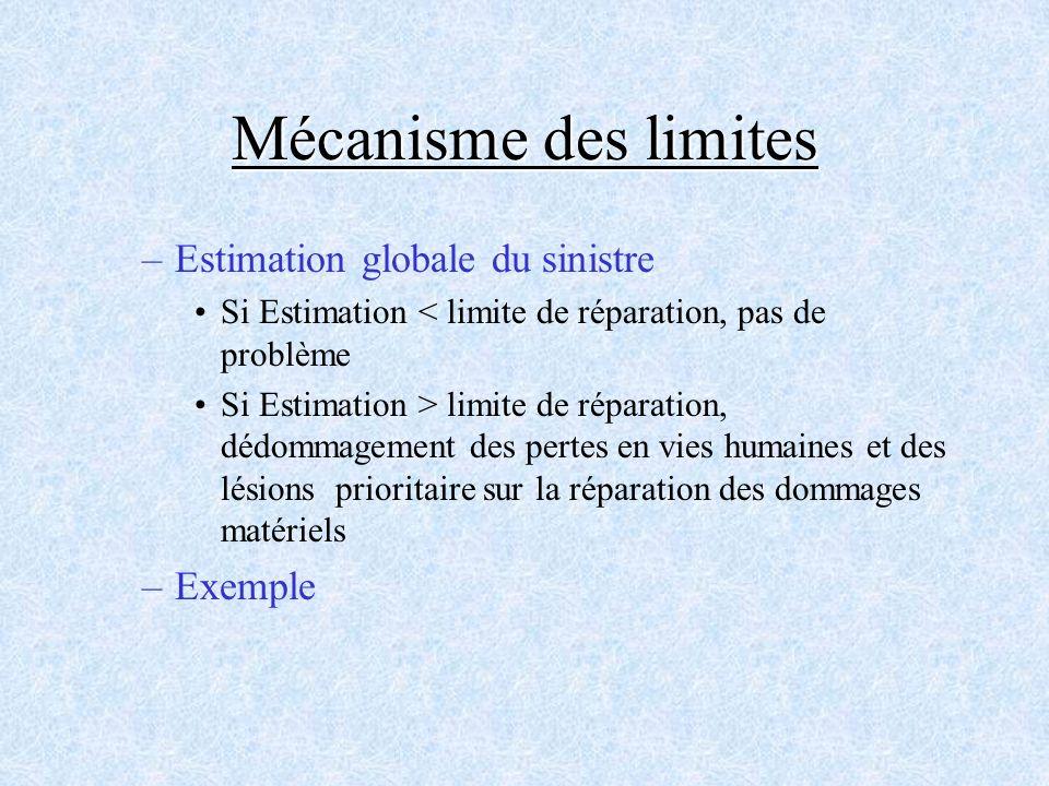 Mécanisme des limites –Estimation globale du sinistre Si Estimation < limite de réparation, pas de problème Si Estimation > limite de réparation, dédo