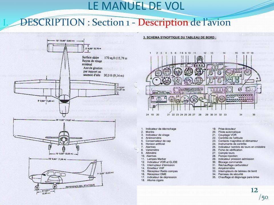 LE MANUEL DE VOL /50 I. DESCRIPTION : Section 1 - Description de lavion 12