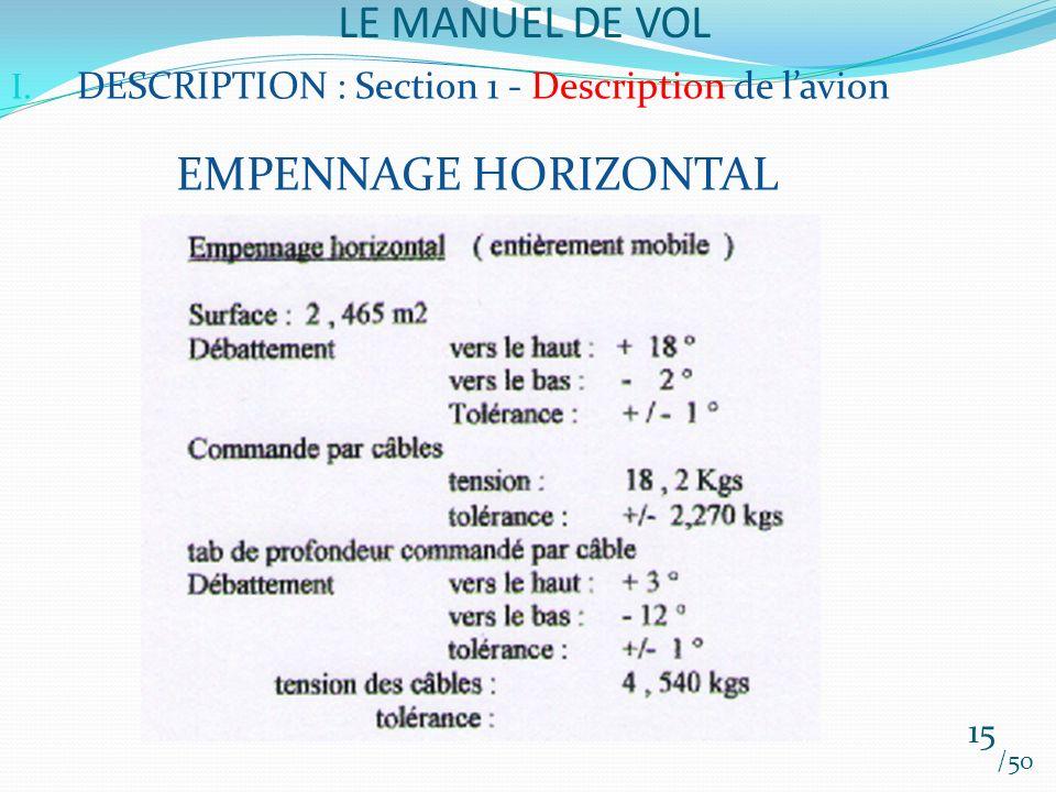 LE MANUEL DE VOL /50 I. DESCRIPTION : Section 1 - Description de lavion EMPENNAGE HORIZONTAL 15