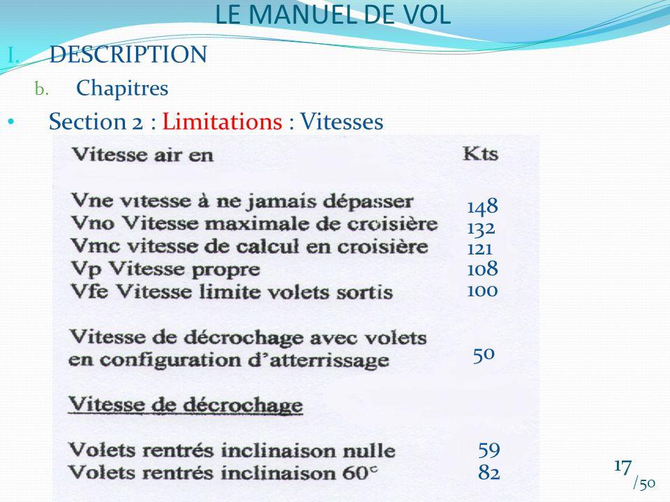 LE MANUEL DE VOL /50 I. DESCRIPTION b. Chapitres Section 2 : Limitations : Vitesses 148 132 121 108 100 50 59 82 17