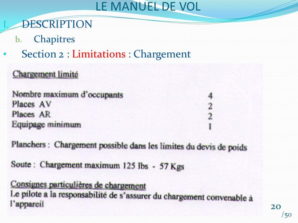 LE MANUEL DE VOL /50 I. DESCRIPTION b. Chapitres Section 2 : Limitations : Chargement 20