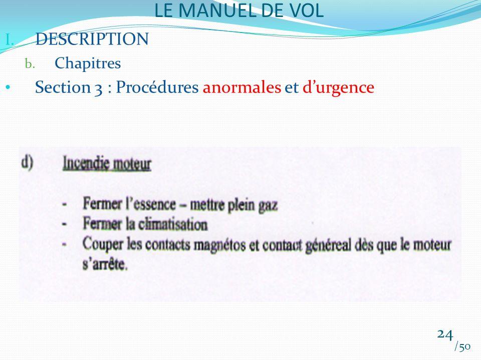 LE MANUEL DE VOL /50 I. DESCRIPTION b. Chapitres Section 3 : Procédures anormales et durgence 24