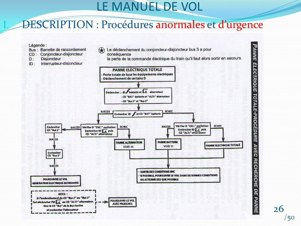 LE MANUEL DE VOL /50 I. DESCRIPTION : Procédures anormales et durgence 26