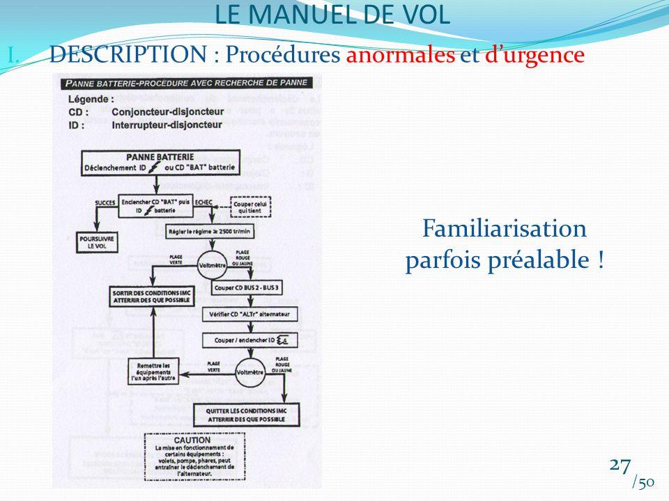LE MANUEL DE VOL /50 I. DESCRIPTION : Procédures anormales et durgence Familiarisation parfois préalable ! 27