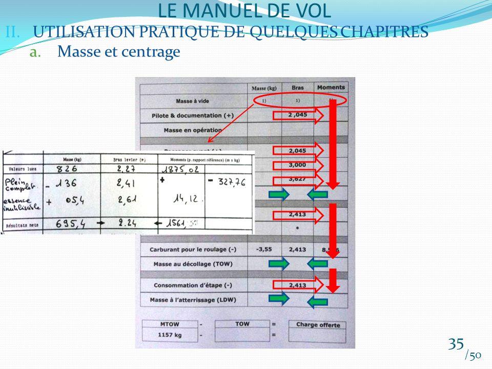 LE MANUEL DE VOL II.UTILISATION PRATIQUE DE QUELQUES CHAPITRES a.Masse et centrage 35 /50