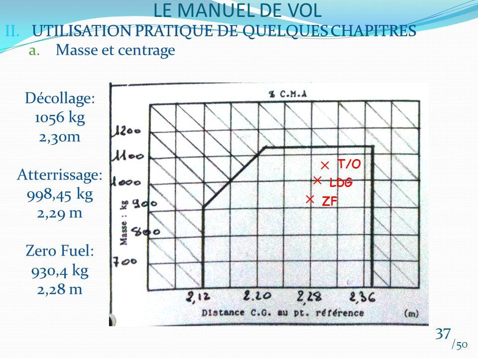 II.UTILISATION PRATIQUE DE QUELQUES CHAPITRES T/O LDG ZF Décollage: 1056 kg 2,30m Atterrissage: 998,45 kg 2,29 m Zero Fuel: 930,4 kg 2,28 m LE MANUEL DE VOL 37 /50 II.UTILISATION PRATIQUE DE QUELQUES CHAPITRES a.Masse et centrage