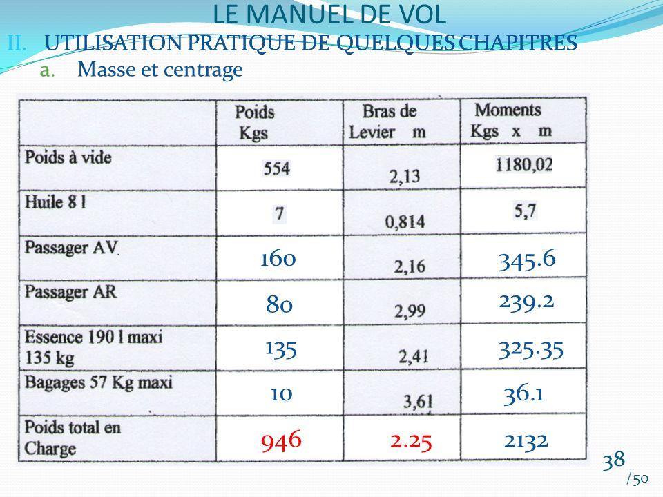 II.UTILISATION PRATIQUE DE QUELQUES CHAPITRES LE MANUEL DE VOL 38 /50 II.UTILISATION PRATIQUE DE QUELQUES CHAPITRES a.Masse et centrage 160 80 135 10 345.6 239.2 325.35 36.1 94621322.25