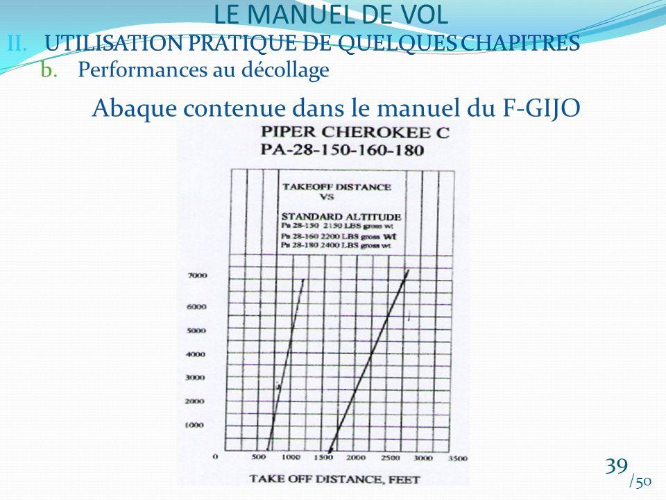 II.UTILISATION PRATIQUE DE QUELQUES CHAPITRES LE MANUEL DE VOL 39 /50 II.UTILISATION PRATIQUE DE QUELQUES CHAPITRES b.Performances au décollage Abaque contenue dans le manuel du F-GIJO