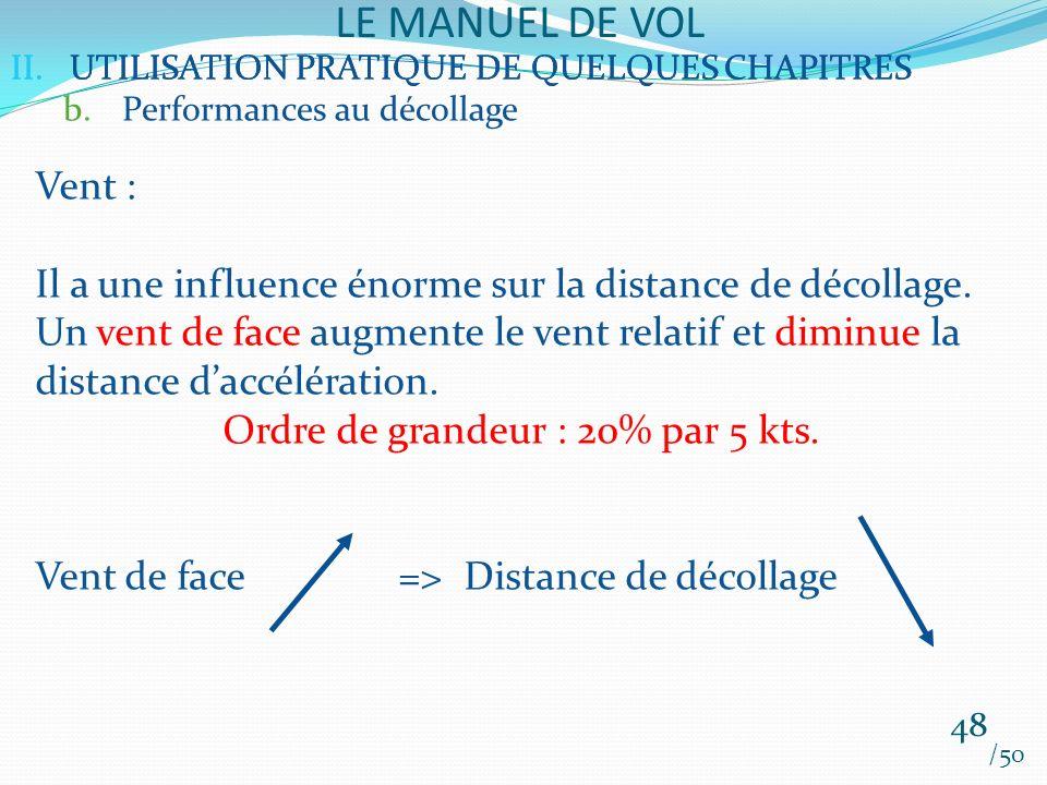 II.UTILISATION PRATIQUE DE QUELQUES CHAPITRES LE MANUEL DE VOL 48 /50 II.UTILISATION PRATIQUE DE QUELQUES CHAPITRES b.Performances au décollage Vent : Il a une influence énorme sur la distance de décollage.