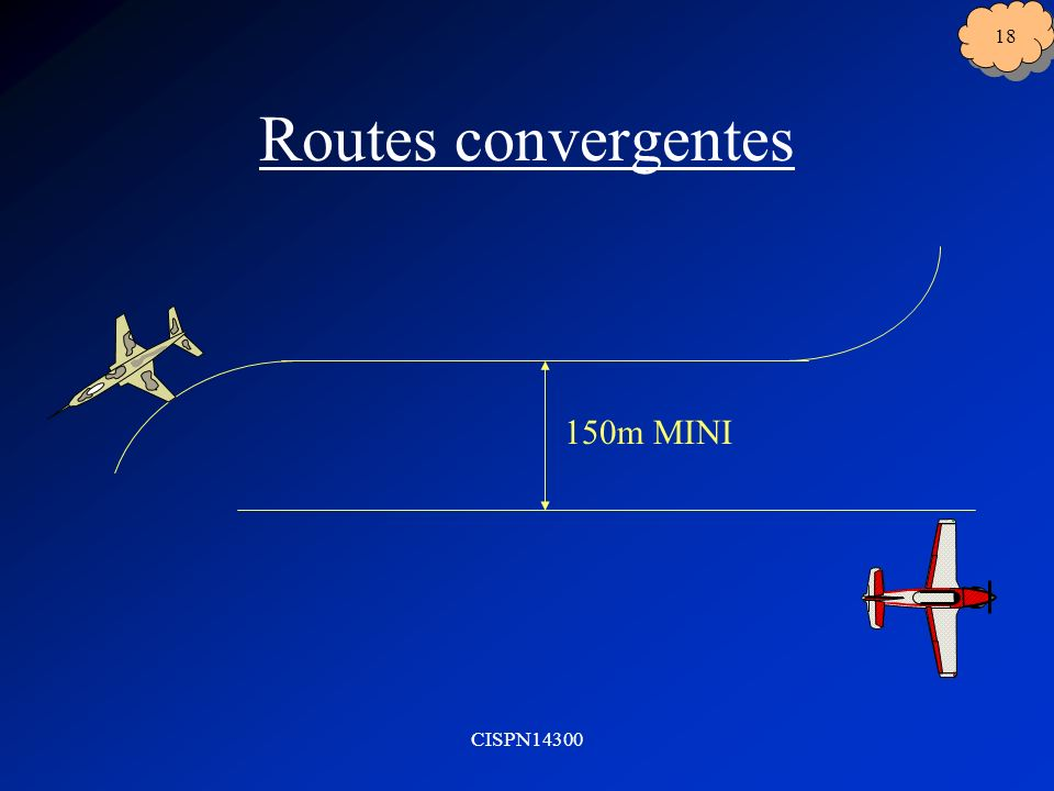 CISPN14300 18 Routes convergentes 150m MINI