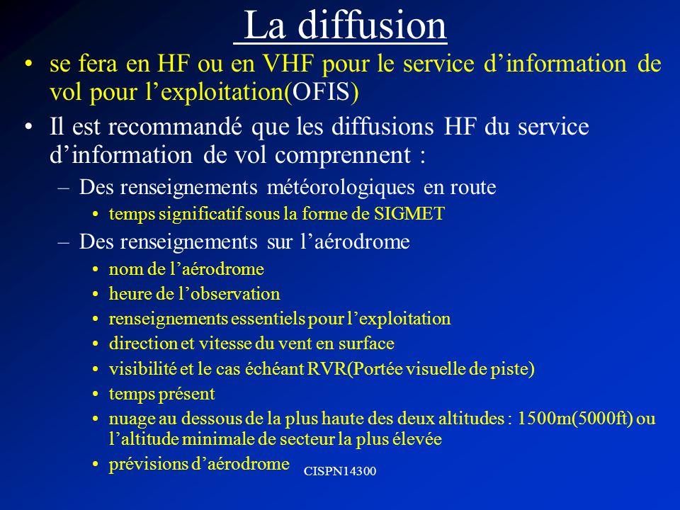 CISPN14300 La diffusion se fera en HF ou en VHF pour le service dinformation de vol pour lexploitation(OFIS) Il est recommandé que les diffusions HF d
