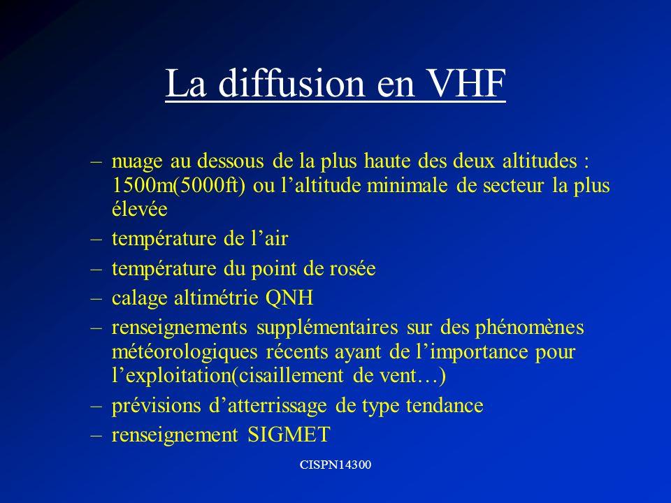 CISPN14300 La diffusion en VHF –nuage au dessous de la plus haute des deux altitudes : 1500m(5000ft) ou laltitude minimale de secteur la plus élevée –