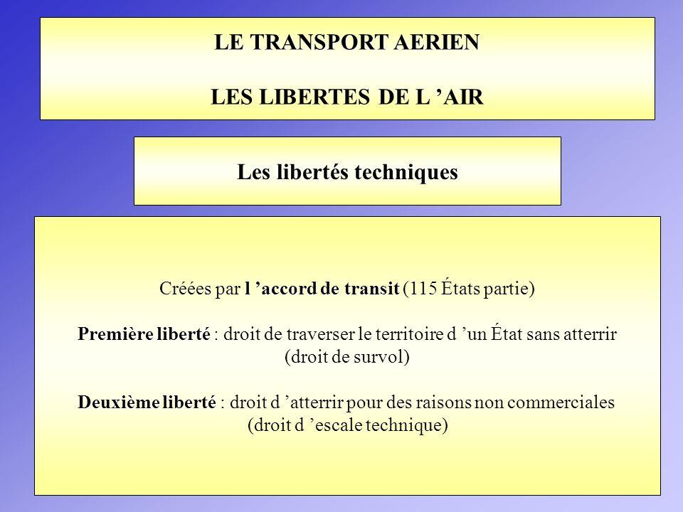 LE TRANSPORT AERIEN LES LIBERTES DE L AIR laccord de transit Créées par l accord de transit (115 États partie) Première liberté Première liberté : dro