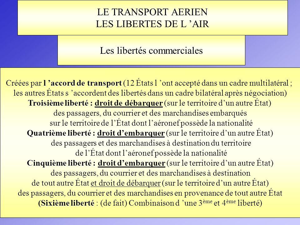 LE TRANSPORT AERIEN LES LIBERTES DE L AIR laccord de transport Créées par l accord de transport (12 États l ont accepté dans un cadre multilatéral ; l