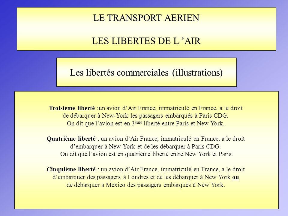 LE TRANSPORT AERIEN LES LIBERTES DE L AIR Troisième liberté Troisième liberté :un avion dAir France, immatriculé en France, a le droit de débarquer à