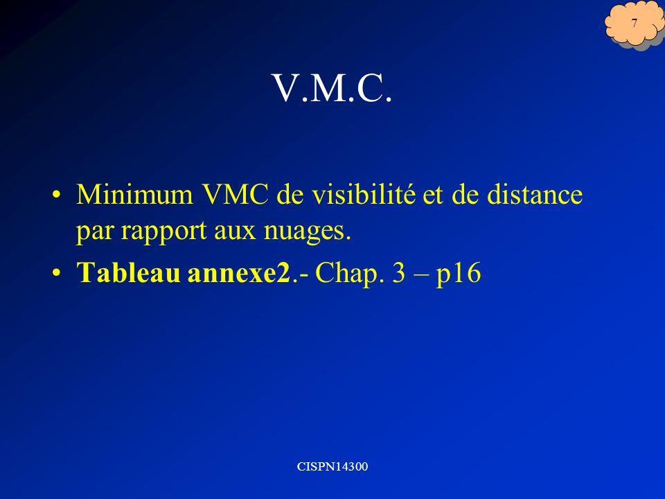 CISPN14300 7 V.M.C. Minimum VMC de visibilité et de distance par rapport aux nuages.