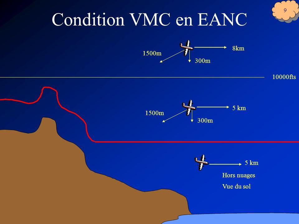 CISPN14300 9 Condition VMC en EANC 5 km Hors nuages Vue du sol 10000fts 5 km 300m 1500m 300m 1500m 8km
