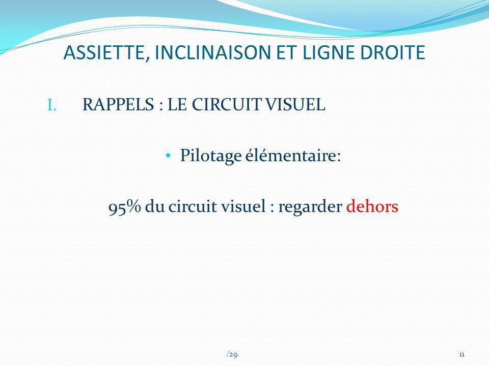 ASSIETTE, INCLINAISON ET LIGNE DROITE I. RAPPELS : LE CIRCUIT VISUEL Pilotage élémentaire: 95% du circuit visuel : regarder dehors /2911