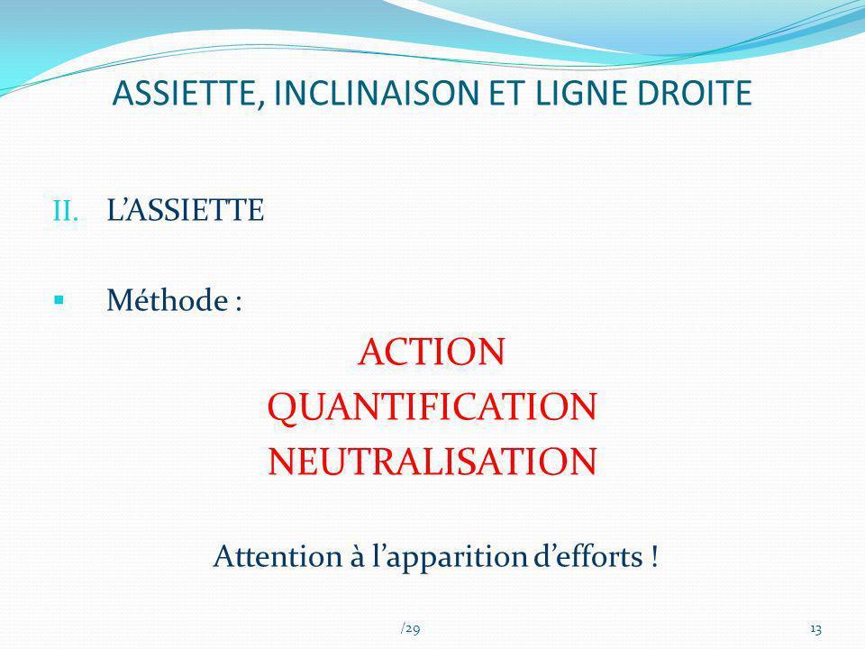 ASSIETTE, INCLINAISON ET LIGNE DROITE II. LASSIETTE Méthode : ACTION QUANTIFICATION NEUTRALISATION Attention à lapparition defforts ! /2913