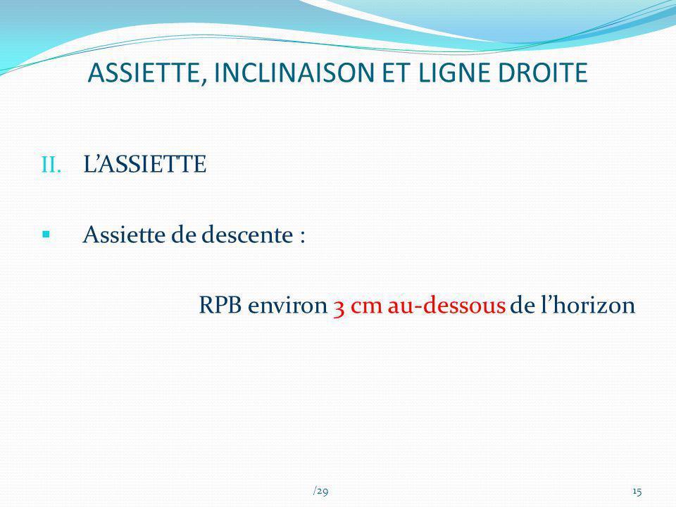 ASSIETTE, INCLINAISON ET LIGNE DROITE II. LASSIETTE Assiette de descente : RPB environ 3 cm au-dessous de lhorizon /2915