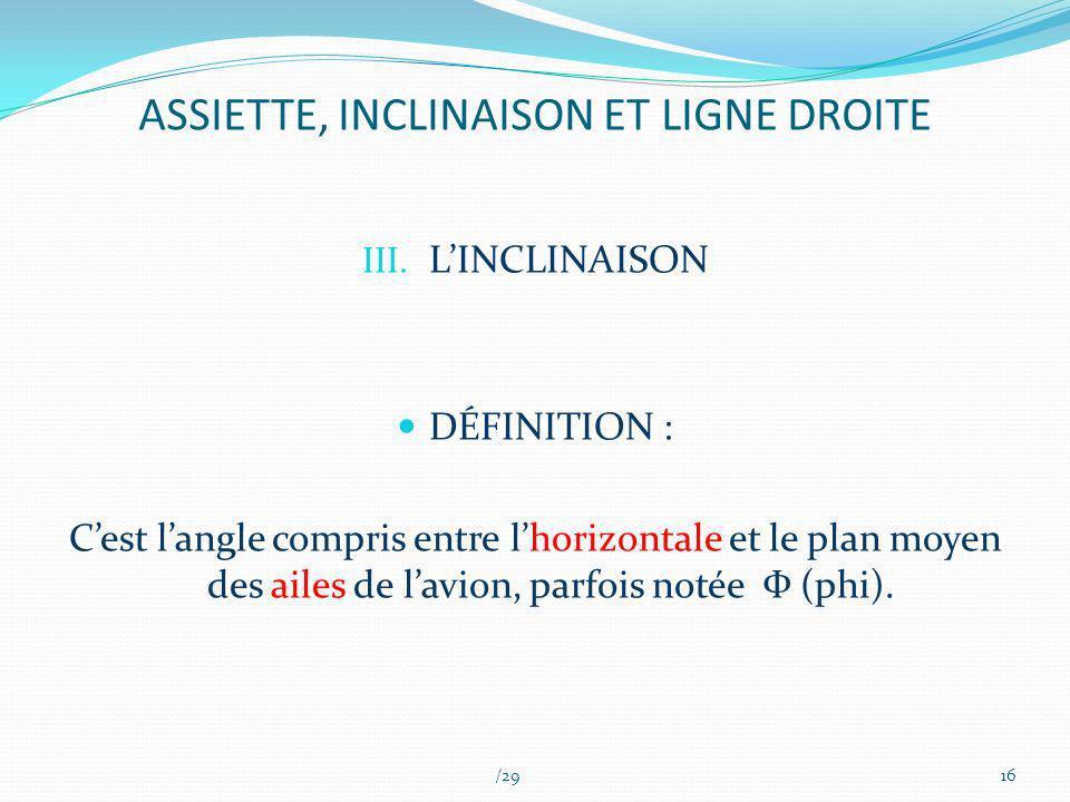 ASSIETTE, INCLINAISON ET LIGNE DROITE III. LINCLINAISON DÉFINITION : Cest langle compris entre lhorizontale et le plan moyen des ailes de lavion, parf