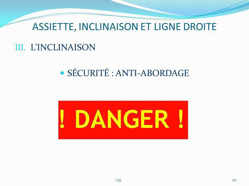 ASSIETTE, INCLINAISON ET LIGNE DROITE III. LINCLINAISON SÉCURITÉ : ANTI-ABORDAGE /2920