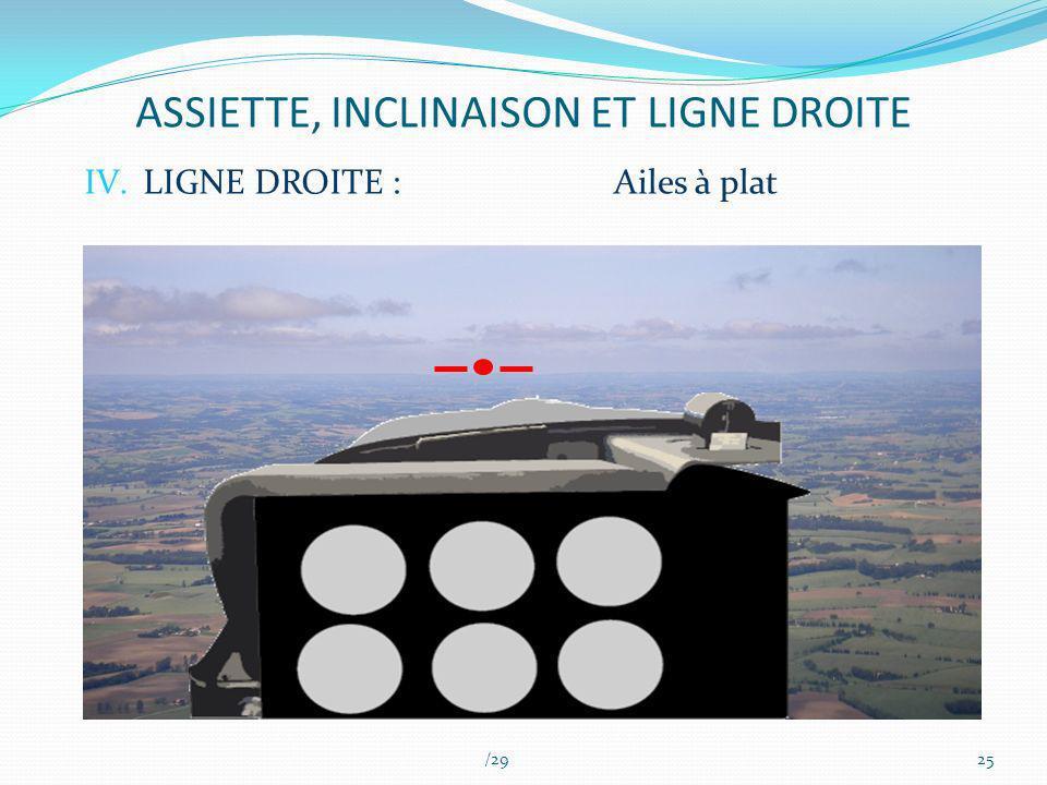 ASSIETTE, INCLINAISON ET LIGNE DROITE Ailes à plat /2925 IV.LIGNE DROITE :