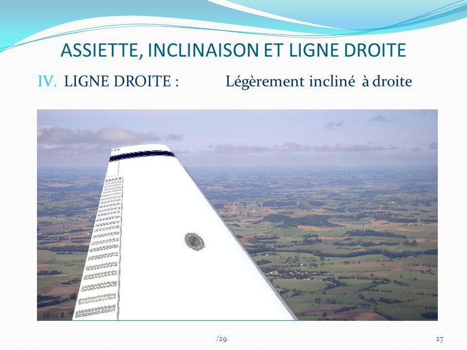 ASSIETTE, INCLINAISON ET LIGNE DROITE /2927 IV.LIGNE DROITE : Légèrement incliné à droite
