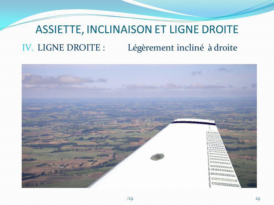 ASSIETTE, INCLINAISON ET LIGNE DROITE /2929 IV.LIGNE DROITE : Légèrement incliné à droite