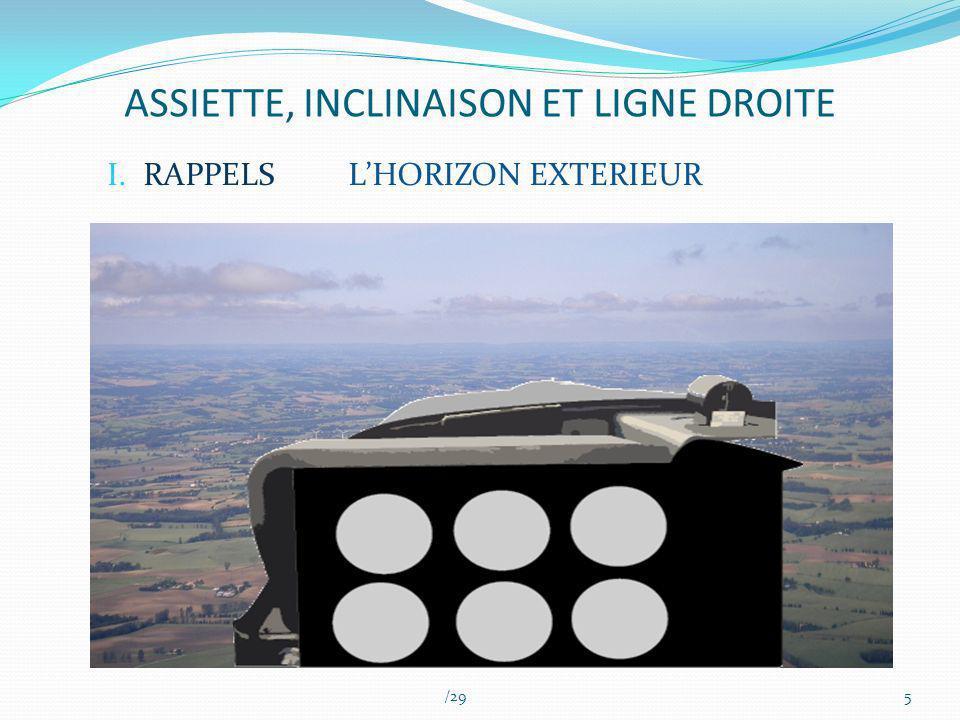 ASSIETTE, INCLINAISON ET LIGNE DROITE LHORIZON EXTERIEURI.RAPPELS /295
