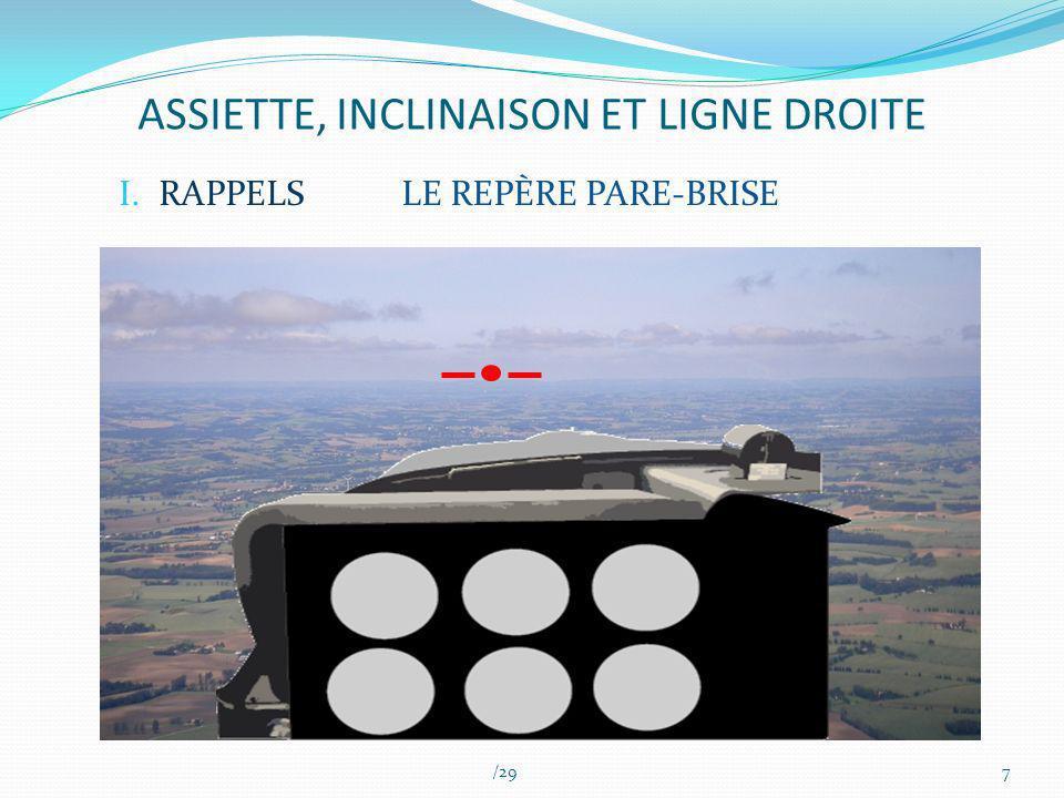 ASSIETTE, INCLINAISON ET LIGNE DROITE LE REPÈRE PARE-BRISEI.RAPPELS /297