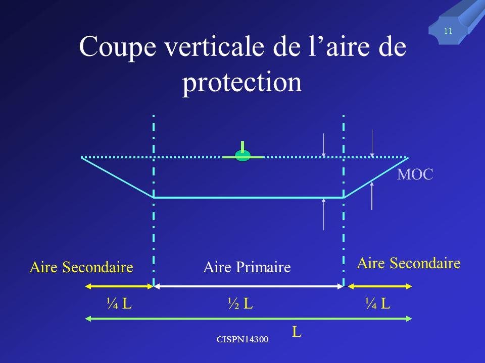 CISPN14300 11 Coupe verticale de laire de protection MOC ¼ L ½ L L Aire Primaire Aire Secondaire