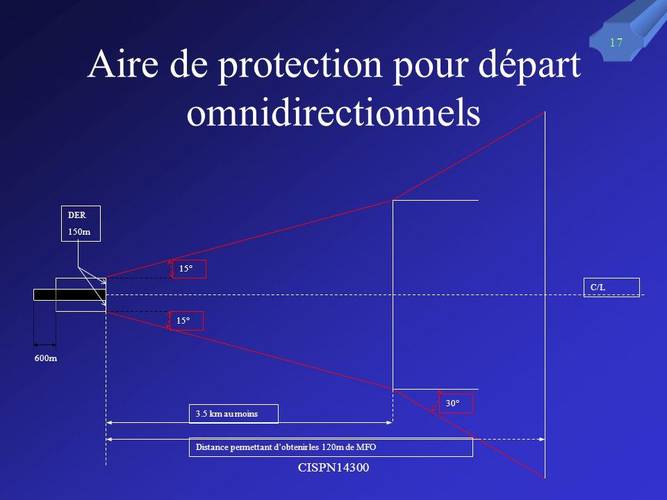 CISPN14300 17 Aire de protection pour départ omnidirectionnels 15° 30° 3.5 km au moins Distance permettant dobtenir les 120m de MFO C/L 600m DER 150m