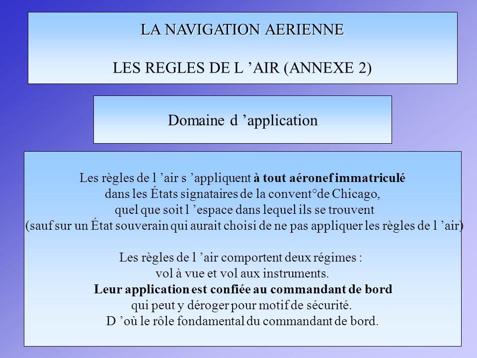 LA NAVIGATION AERIENNE LES REGLES DE L AIR (ANNEXE 2) Les règles de l air s appliquent à tout aéronef immatriculé dans les États signataires de la con
