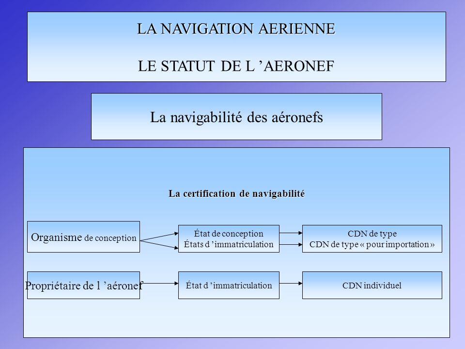 LA NAVIGATION AERIENNE LE STATUT DE L AERONEF La certification de navigabilité La navigabilité des aéronefs Organisme de conception État de conception