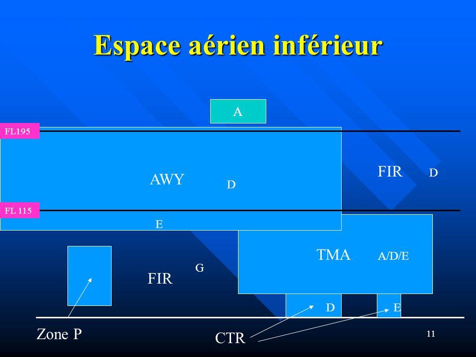 11 Espace aérien inférieur TMA AWY CTR Zone P FL195 FL 115 FIR D A/D/E D D G E E A
