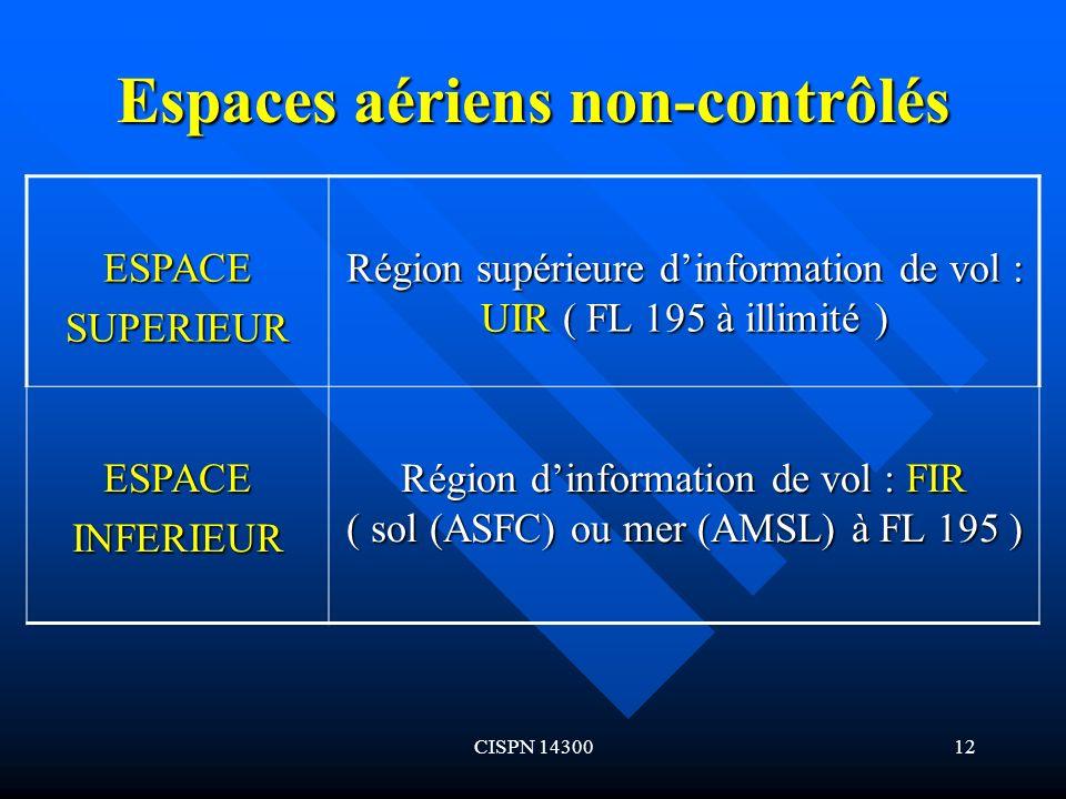 CISPN 1430012 Espaces aériens non-contrôlés ESPACESUPERIEUR Région supérieure dinformation de vol : UIR ( FL 195 à illimité ) ESPACEINFERIEUR Région d