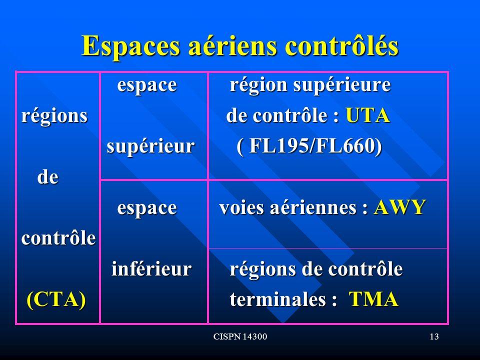 CISPN 1430013 Espaces aériens contrôlés espace région supérieure espace région supérieure régions de contrôle : UTA régions de contrôle : UTA supérieu