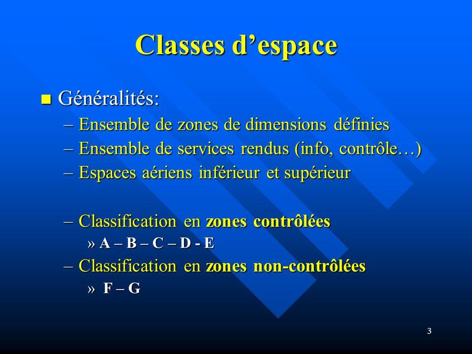 3 Classes despace Généralités: Généralités: –Ensemble de zones de dimensions définies –Ensemble de services rendus (info, contrôle…) –Espaces aériens