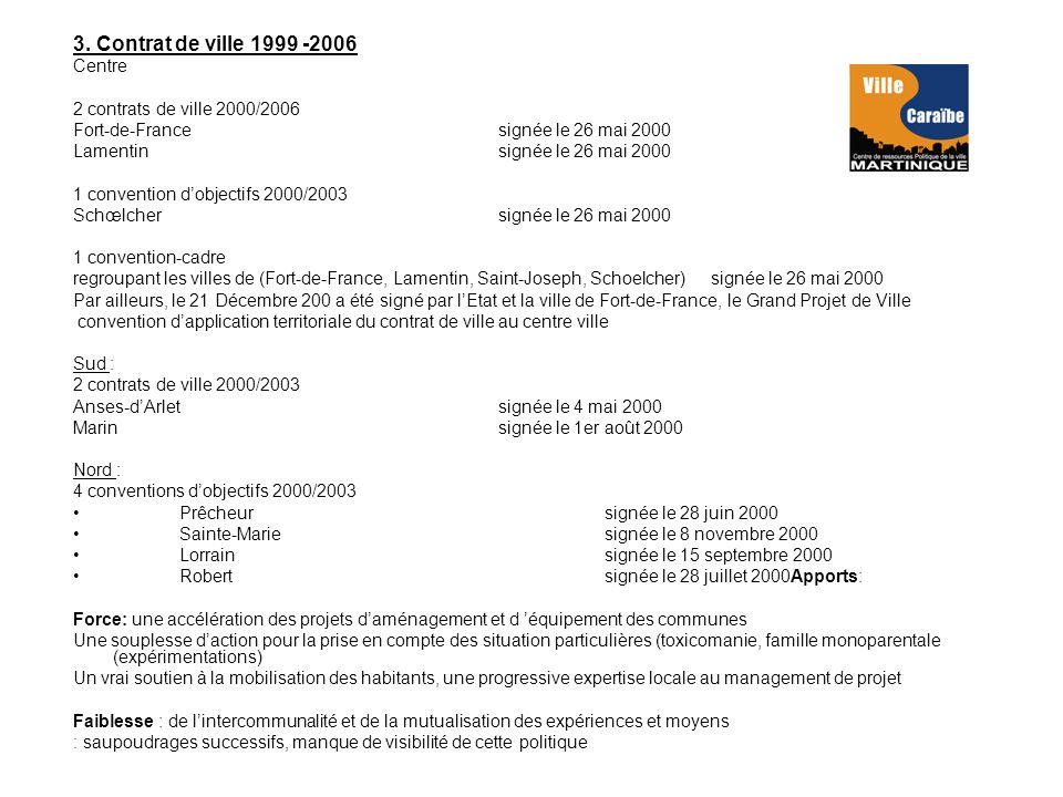 3. Contrat de ville 1999 -2006 Centre 2 contrats de ville 2000/2006 Fort-de-Francesignée le 26 mai 2000 Lamentinsignée le 26 mai 2000 1 convention dob