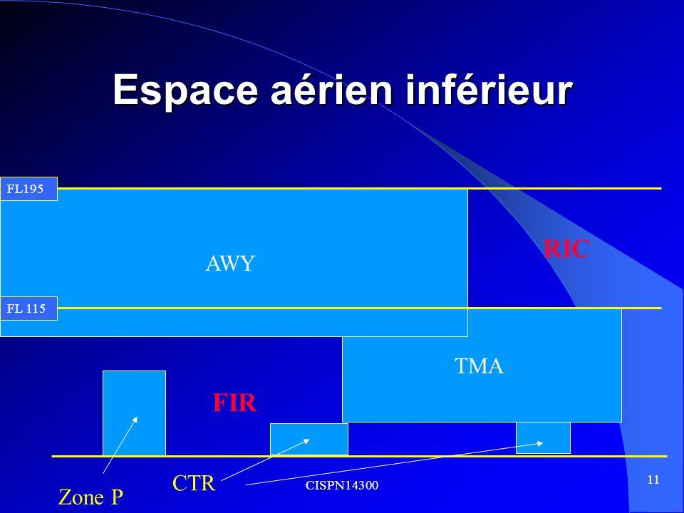 CISPN14300 11 Espace aérien inférieur TMA AWY CTR Zone P FL195FL 115 RIC FIR