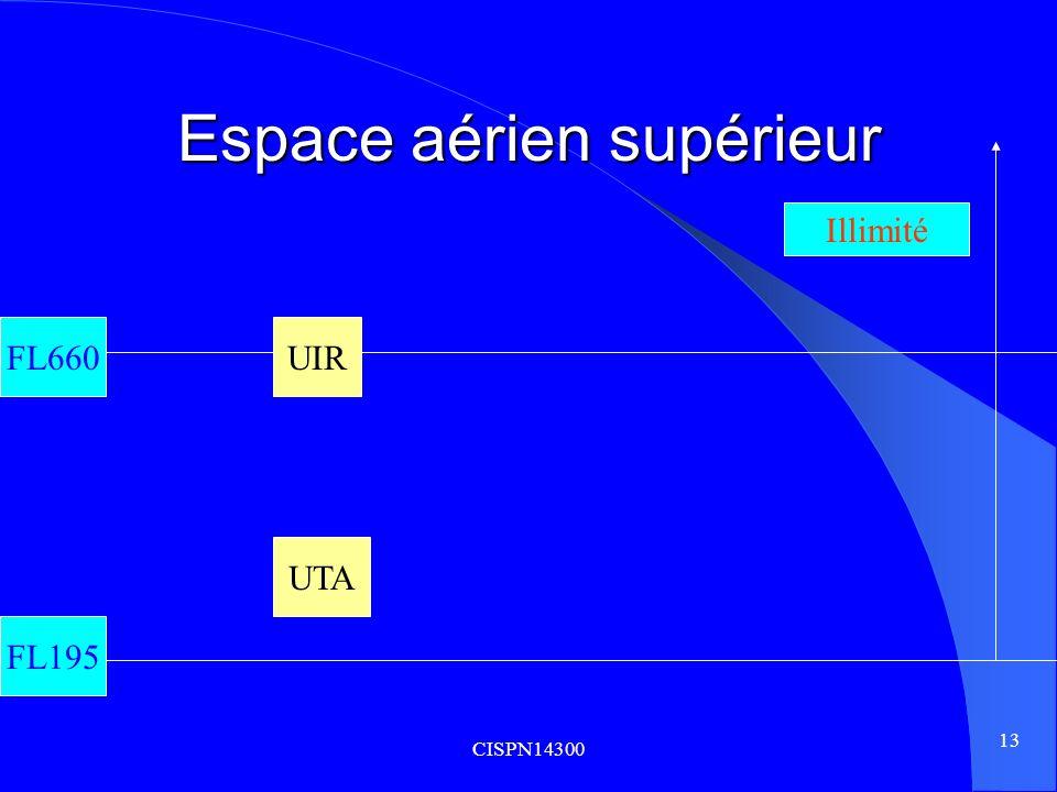 CISPN14300 13 Espace aérien supérieur FL195 FL660 Illimité UIR UTA