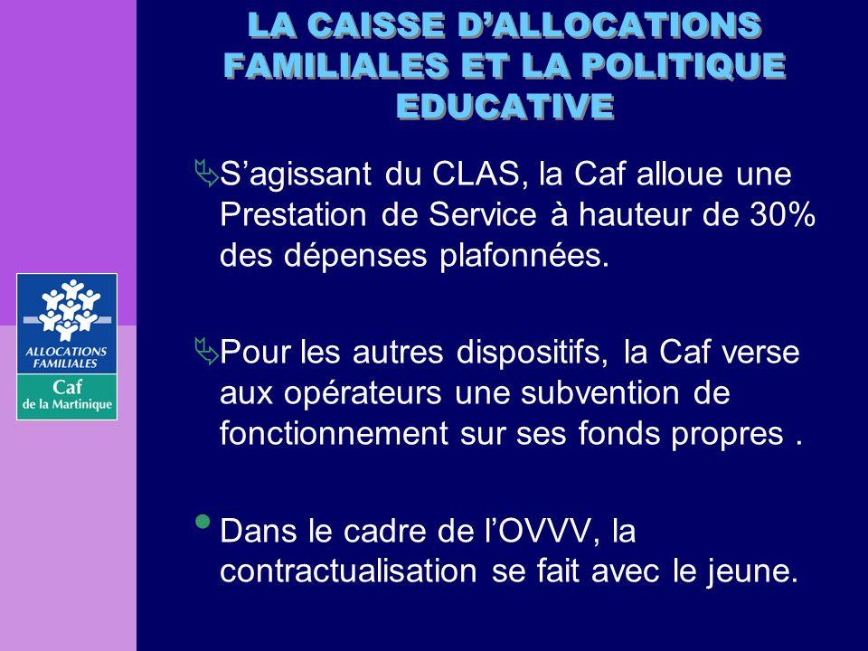 n La CAF contribue aussi à la politique éducative par le biais de dispositifs qui lui sont propres : Contrat Enfance Contrat Temps Libres Contrat Enfance Jeunesse Projet Animation Locale LA CAISSE DALLOCATIONS FAMILIALES ET LA POLITIQUE EDUCATIVE