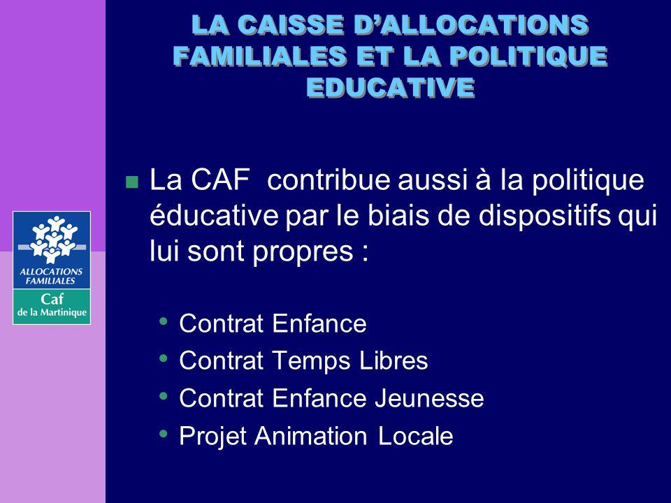 n La CAF contribue aussi à la politique éducative par le biais de dispositifs qui lui sont propres : Contrat Enfance Contrat Temps Libres Contrat Enfa