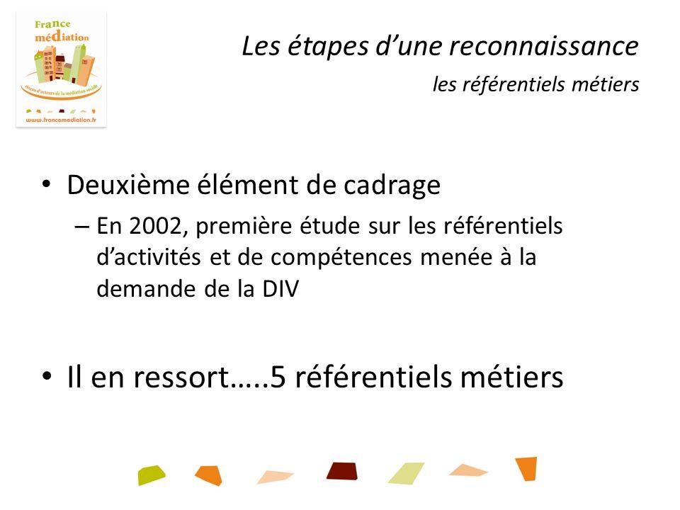 Les étapes dune reconnaissance les référentiels métiers Deuxième élément de cadrage – En 2002, première étude sur les référentiels dactivités et de compétences menée à la demande de la DIV Il en ressort…..5 référentiels métiers
